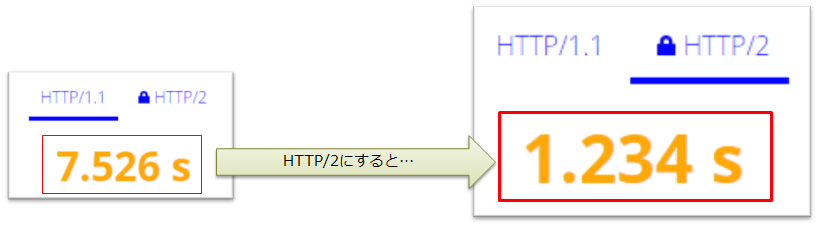 http2-demo-compare.png