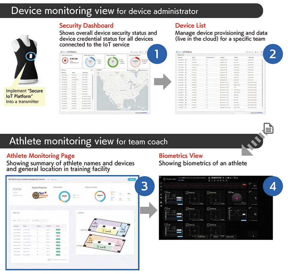 athlete-monitoring-figure.png